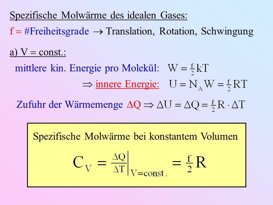 Spezifische Molwärme des idealen Gases:
