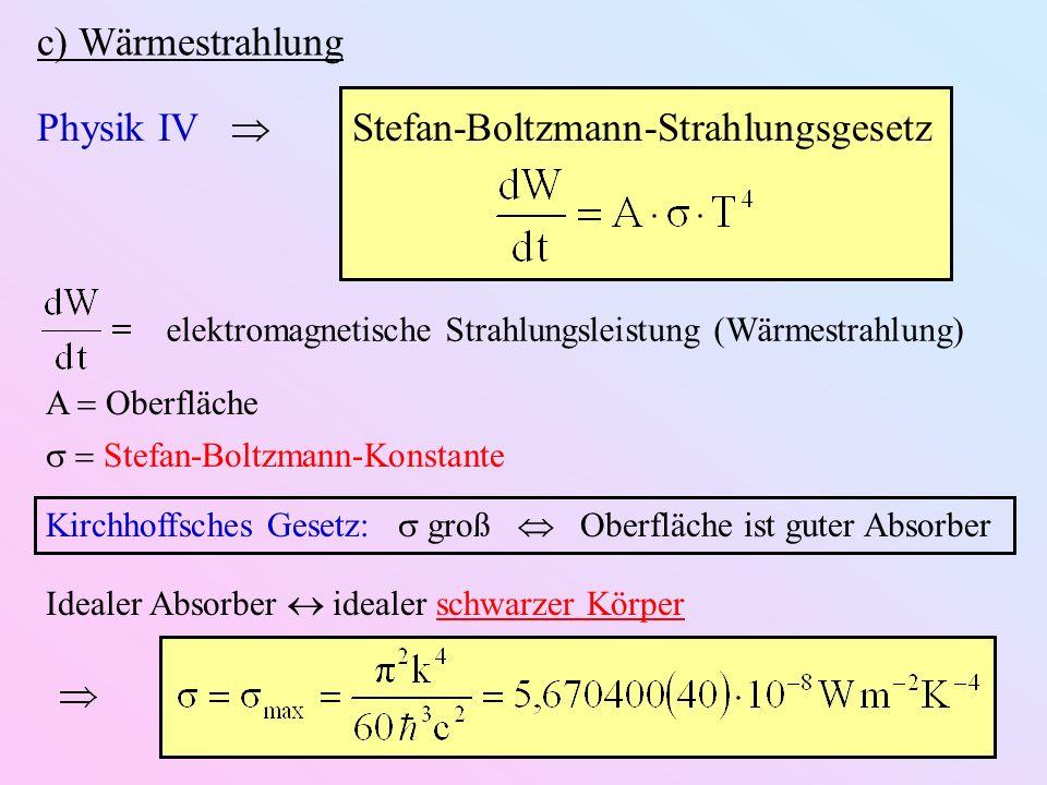 elektromagnetische Strahlungsleistung (Wärmestrahlung)