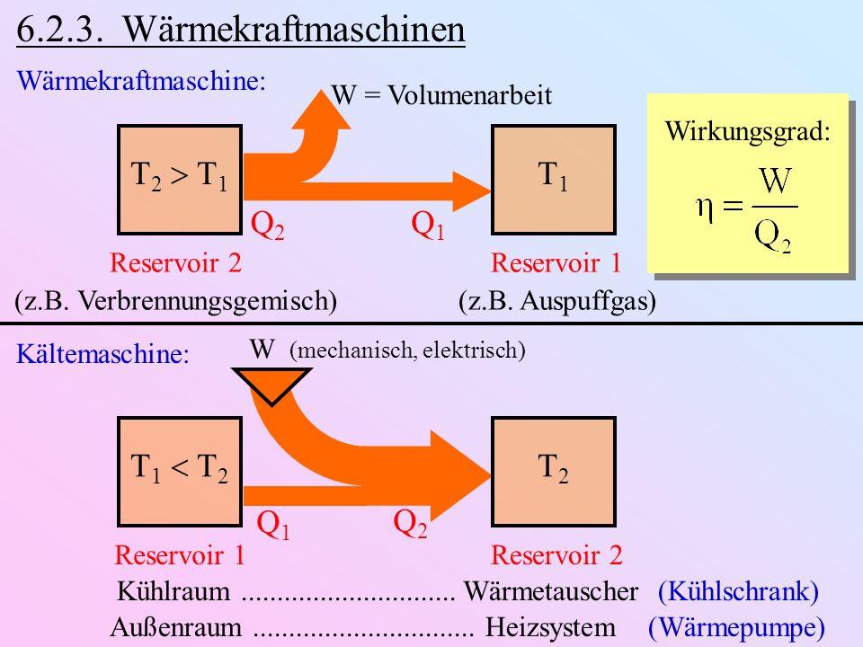 6.2.3. Wärmekraftmaschinen T2  T1 T1 Q2 Q1 T1  T2 T2 Q2 Q1