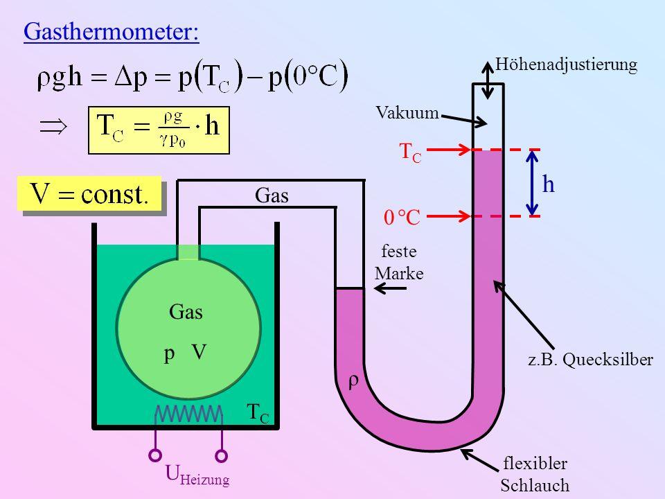 Gasthermometer: h TC Gas 0 °C Gas p V ρ TC UHeizung Höhenadjustierung