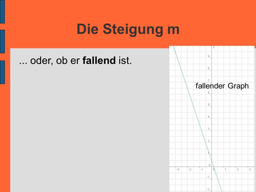 Die Steigung m ... oder, ob er fallend ist. fallender Graph