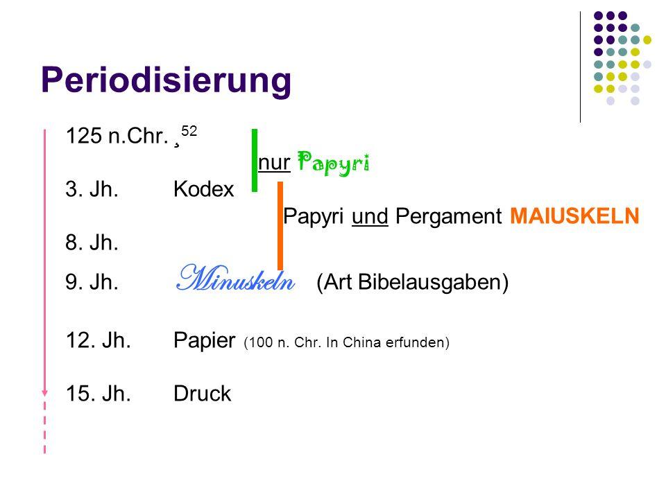 Periodisierung 125 n.Chr. ¸52 nur Papyri 3. Jh. Kodex