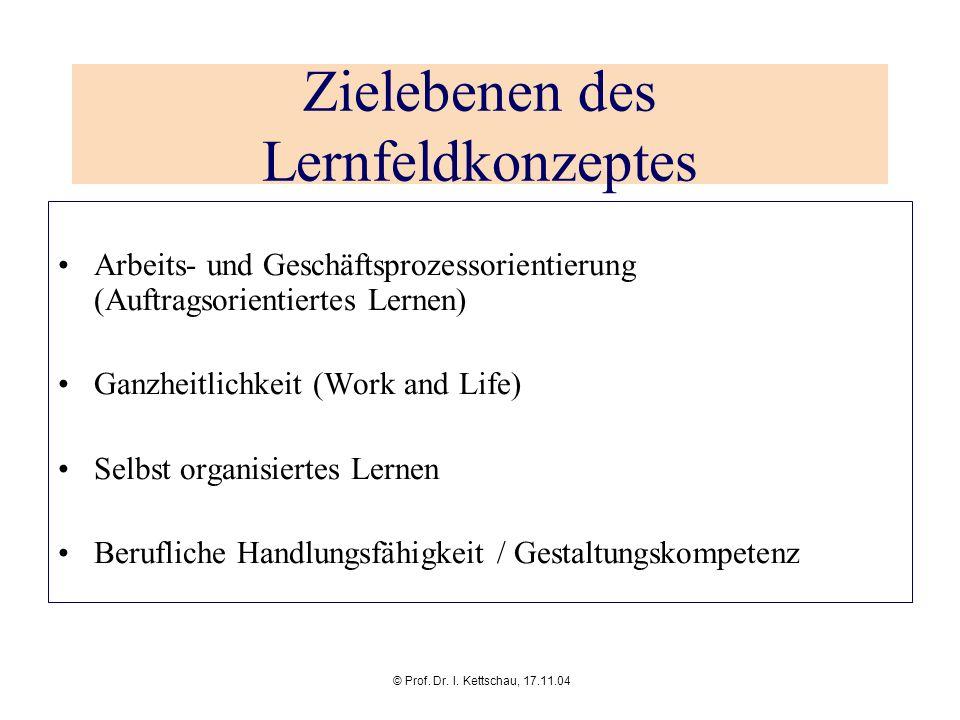 Zielebenen des Lernfeldkonzeptes