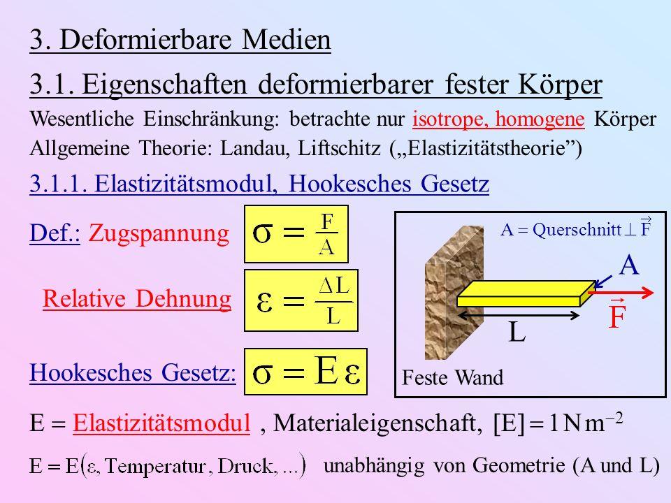 unabhängig von Geometrie (A und L)