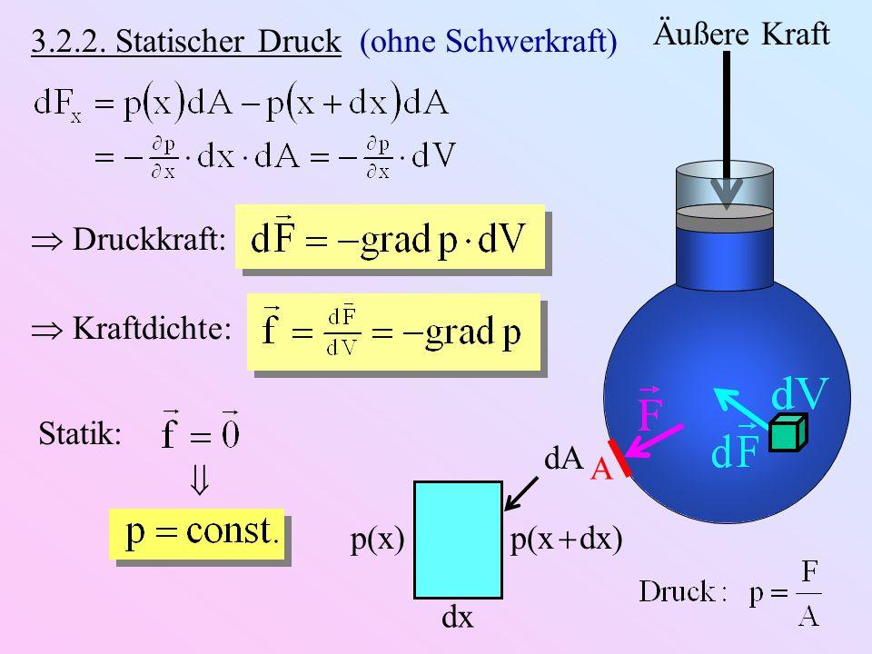 Äußere Kraft 3.2.2. Statischer Druck (ohne Schwerkraft)  Druckkraft:  Kraftdichte: Statik: 