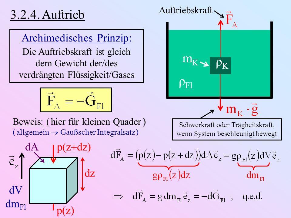 3.2.4. Auftrieb mK ρK ρFl Archimedisches Prinzip: dA dz dV dmFl