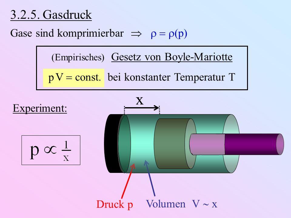 x 3.2.5. Gasdruck Gase sind komprimierbar    p