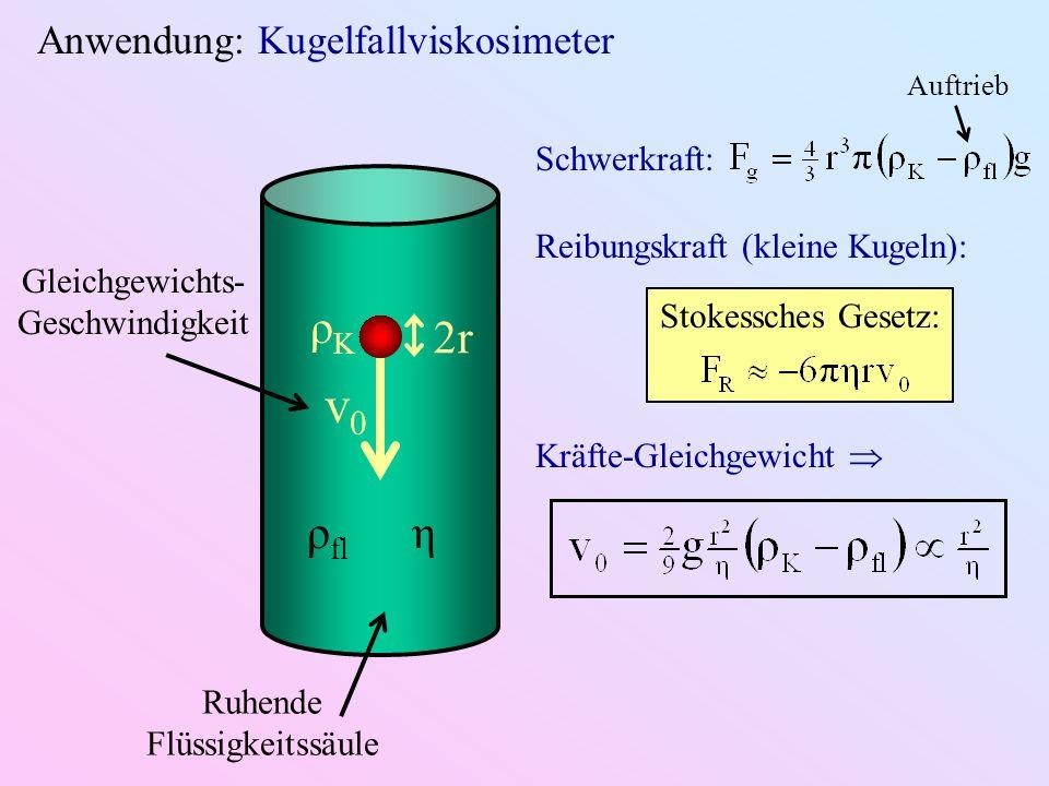 v0 ρK 2r ρfl η Anwendung: Kugelfallviskosimeter Schwerkraft: