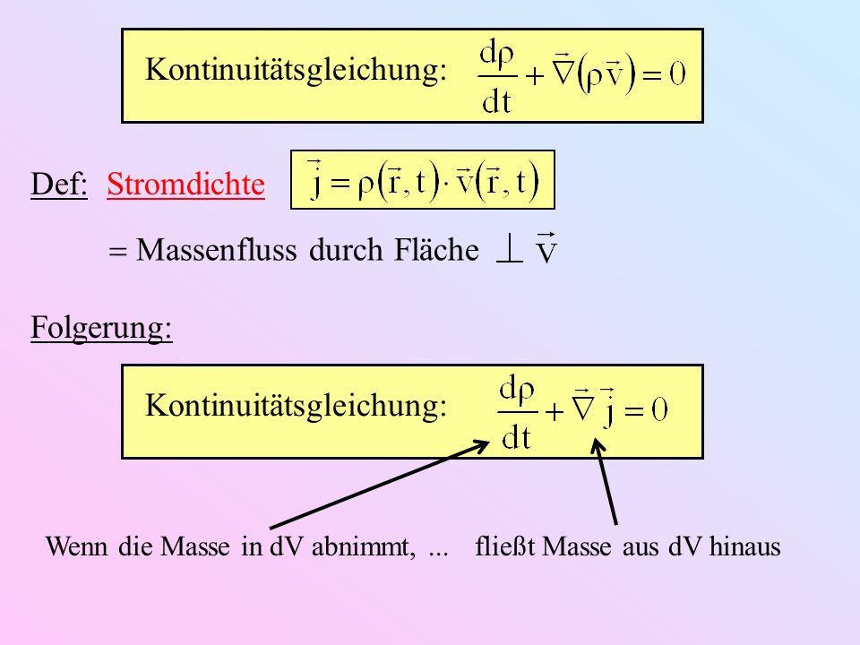 Kontinuitätsgleichung: