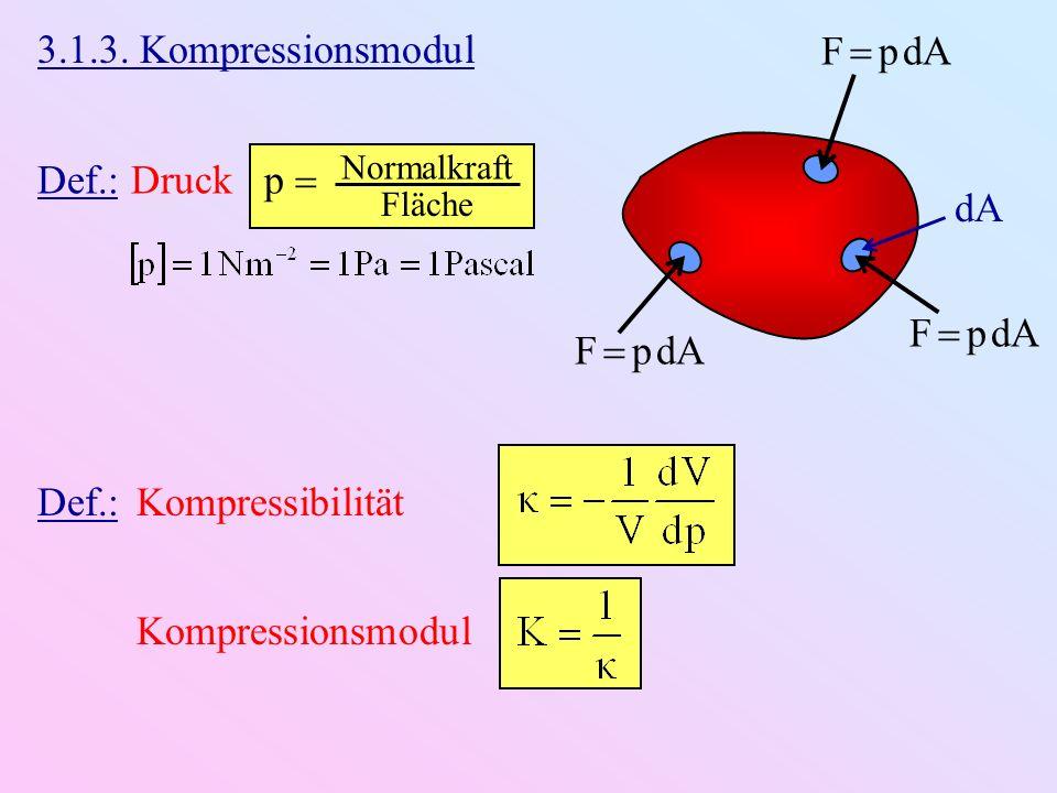 Def.: Kompressibilität Kompressionsmodul