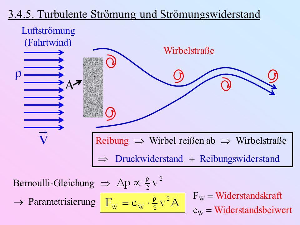 Luftströmung (Fahrtwind)