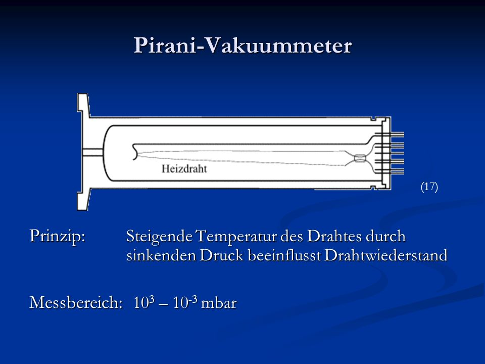 Pirani-Vakuummeter (17) Prinzip: Steigende Temperatur des Drahtes durch sinkenden Druck beeinflusst Drahtwiederstand.