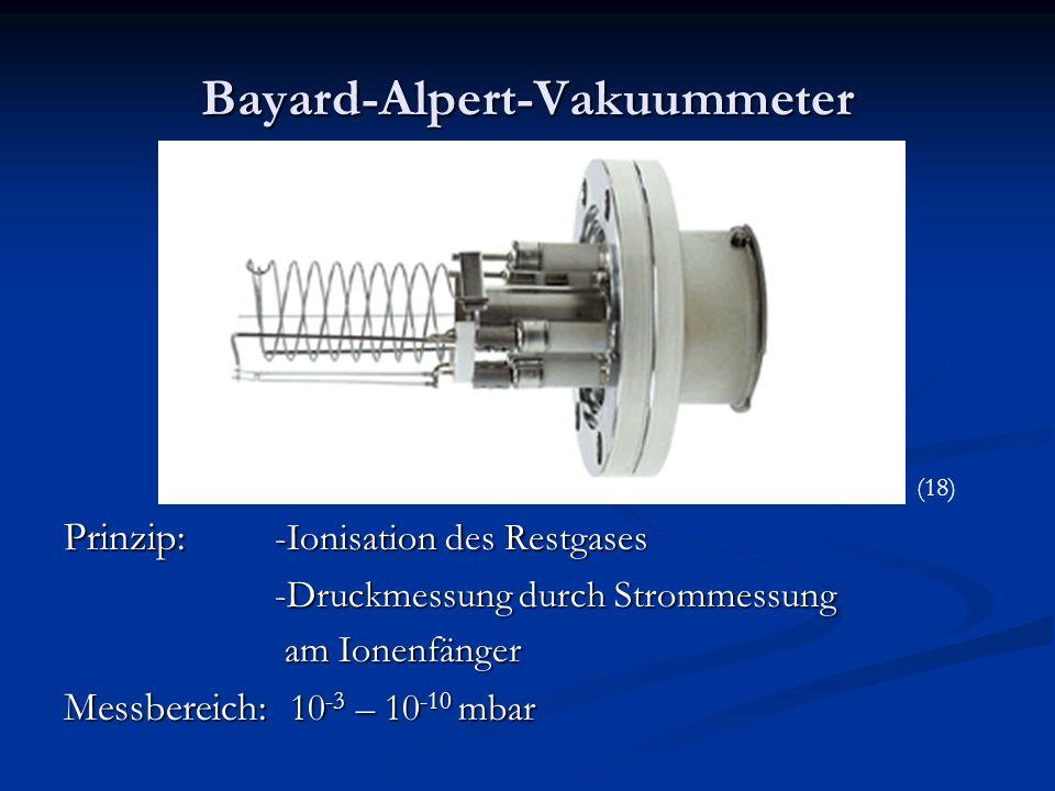 Bayard-Alpert-Vakuummeter