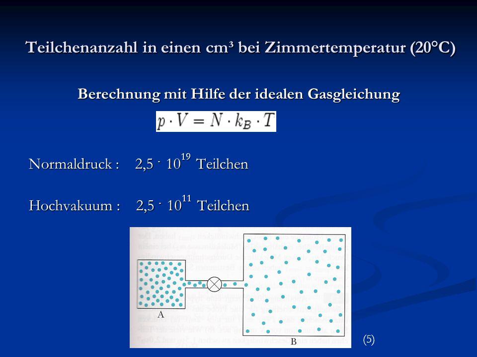 Teilchenanzahl in einen cm³ bei Zimmertemperatur (20°C)