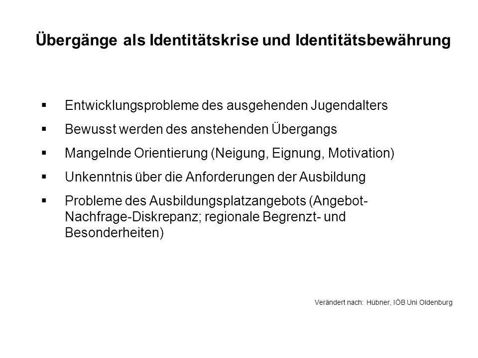 Übergänge als Identitätskrise und Identitätsbewährung