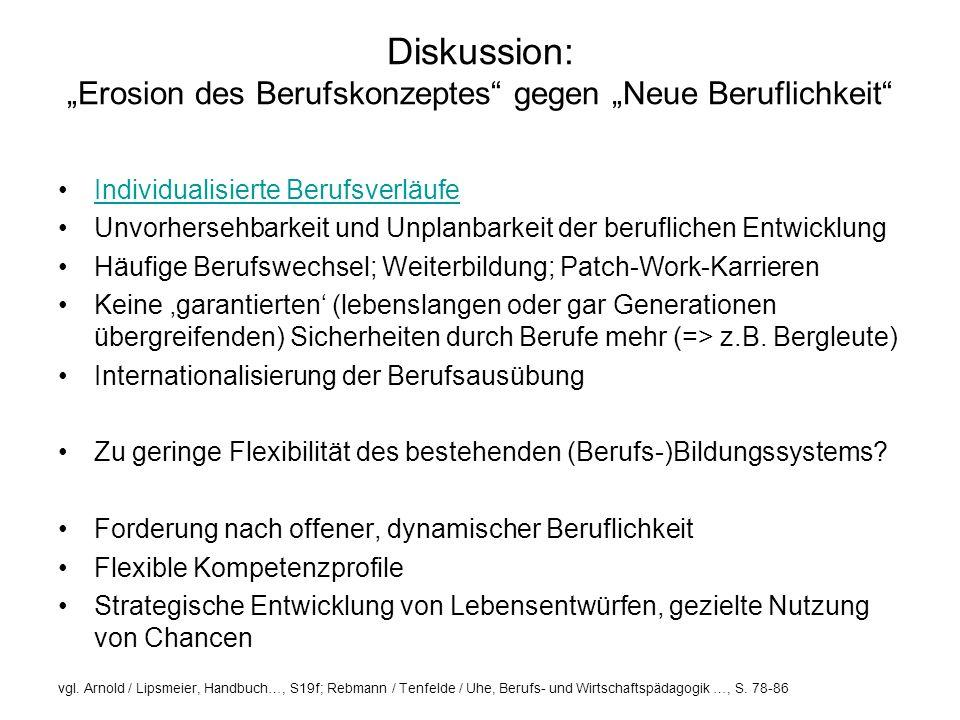 """Diskussion: """"Erosion des Berufskonzeptes gegen """"Neue Beruflichkeit"""