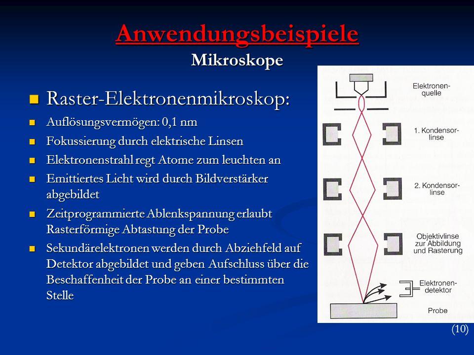 Anwendungsbeispiele Mikroskope