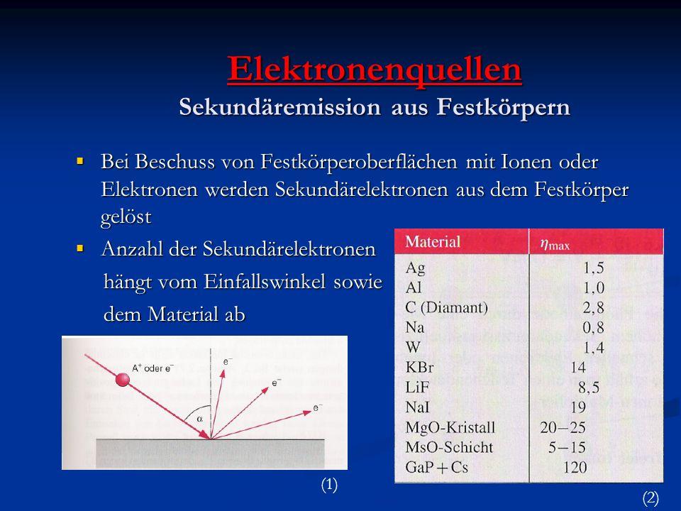 Elektronenquellen Sekundäremission aus Festkörpern