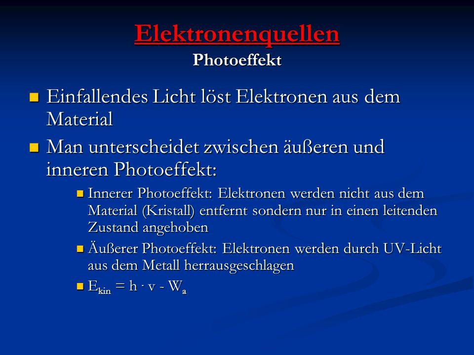 Elektronenquellen Photoeffekt
