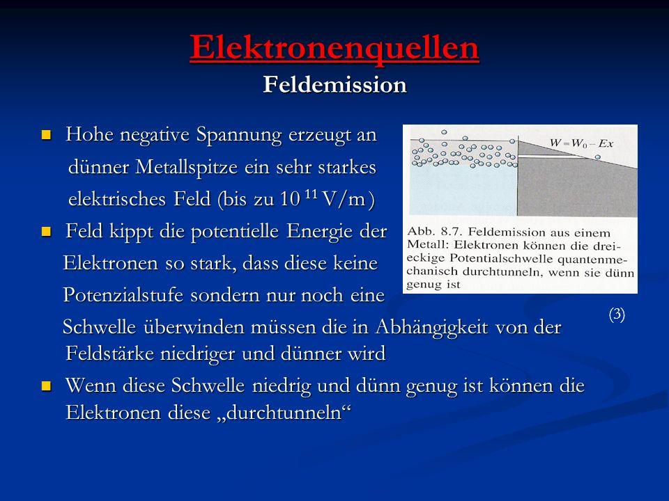 Elektronenquellen Feldemission