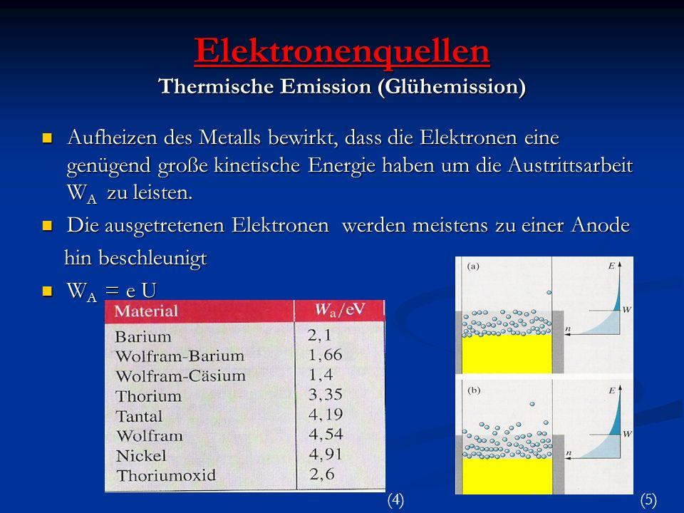 Elektronenquellen Thermische Emission (Glühemission)