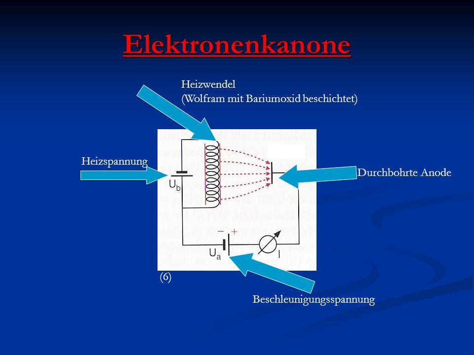 Elektronenkanone Heizwendel (Wolfram mit Bariumoxid beschichtet)
