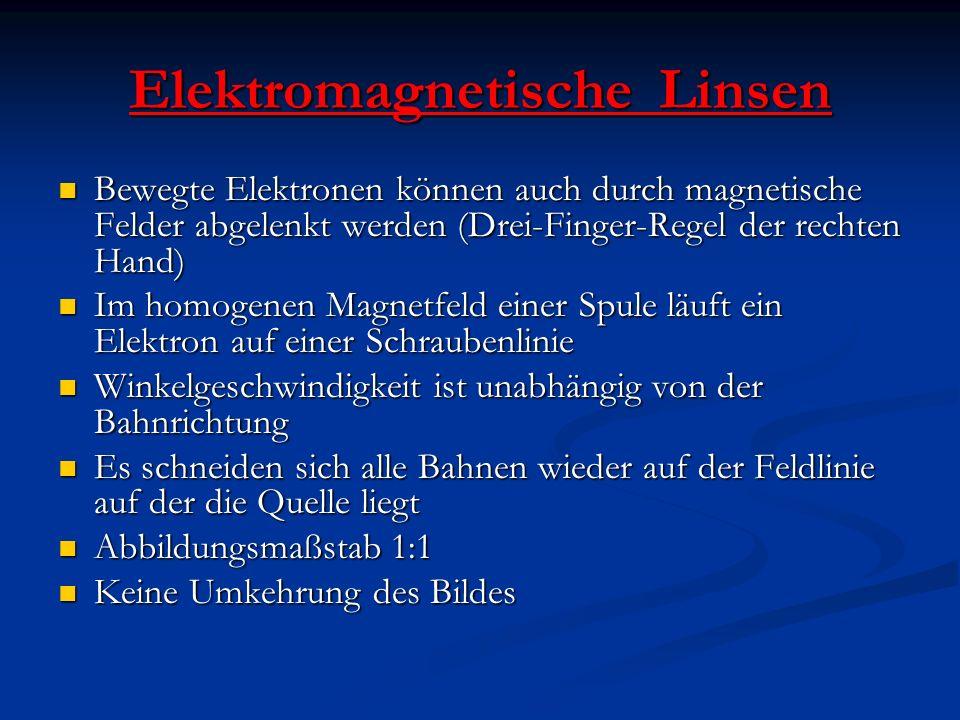 Elektromagnetische Linsen