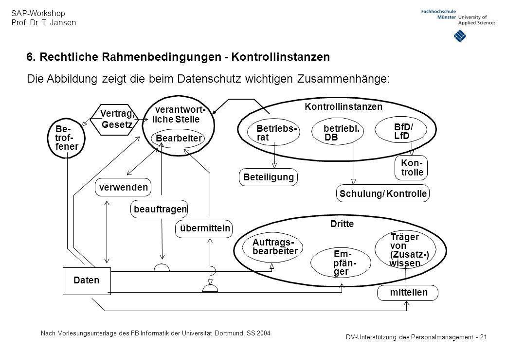 6. Rechtliche Rahmenbedingungen - Kontrollinstanzen