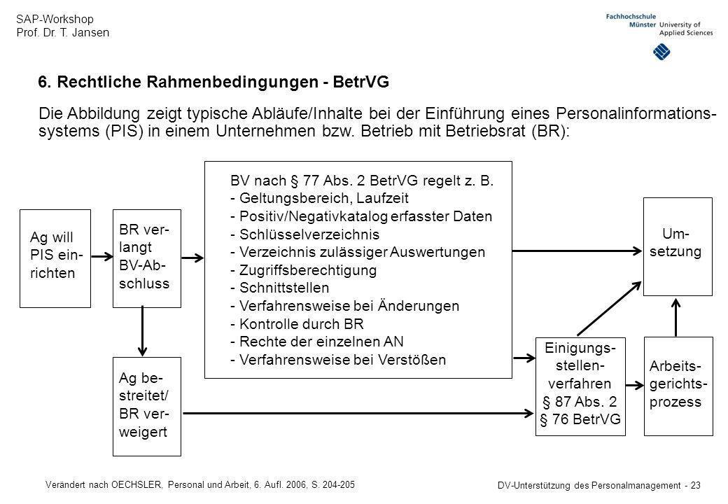 6. Rechtliche Rahmenbedingungen - BetrVG