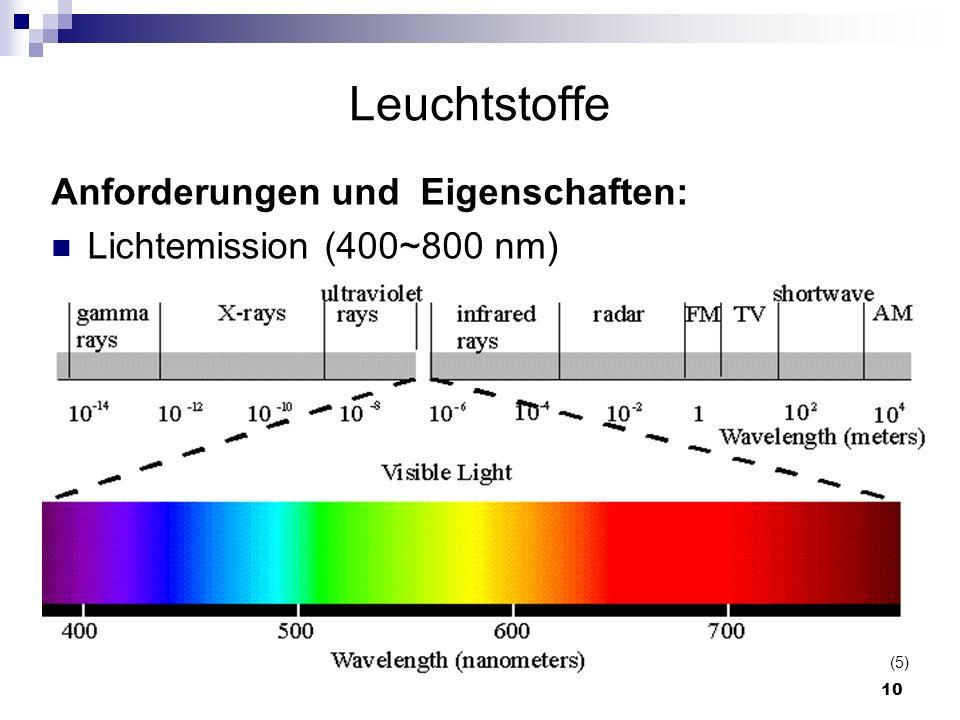 Leuchtstoffe Anforderungen und Eigenschaften: