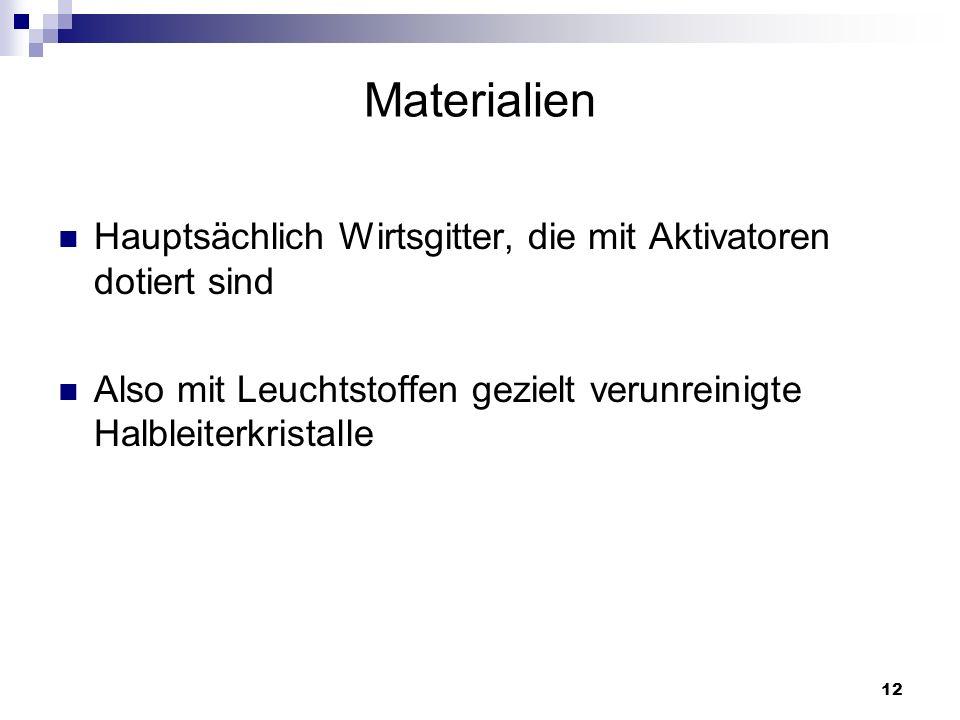 Materialien Hauptsächlich Wirtsgitter, die mit Aktivatoren dotiert sind.