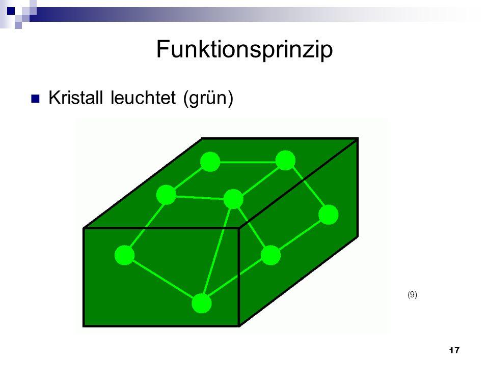 Funktionsprinzip Kristall leuchtet (grün) (9)
