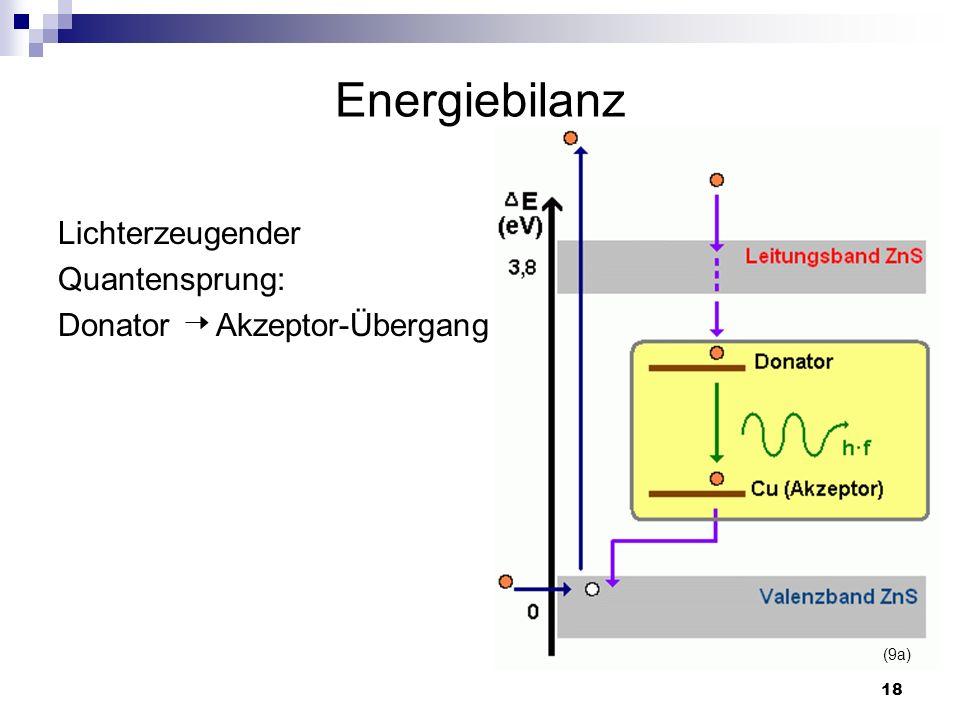 Energiebilanz Lichterzeugender Quantensprung: