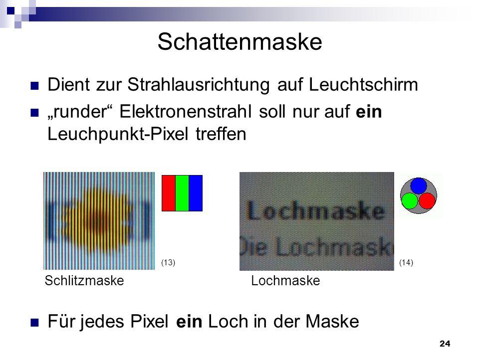Schattenmaske Dient zur Strahlausrichtung auf Leuchtschirm