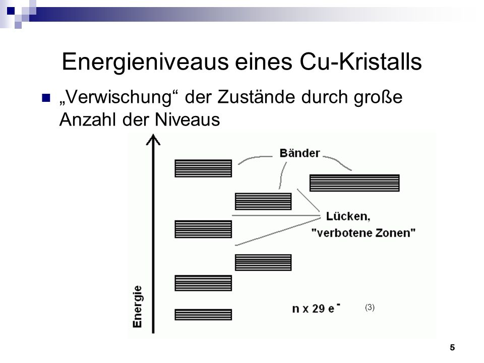 Energieniveaus eines Cu-Kristalls