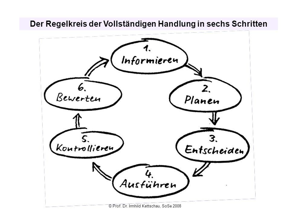 Der Regelkreis der Vollständigen Handlung in sechs Schritten