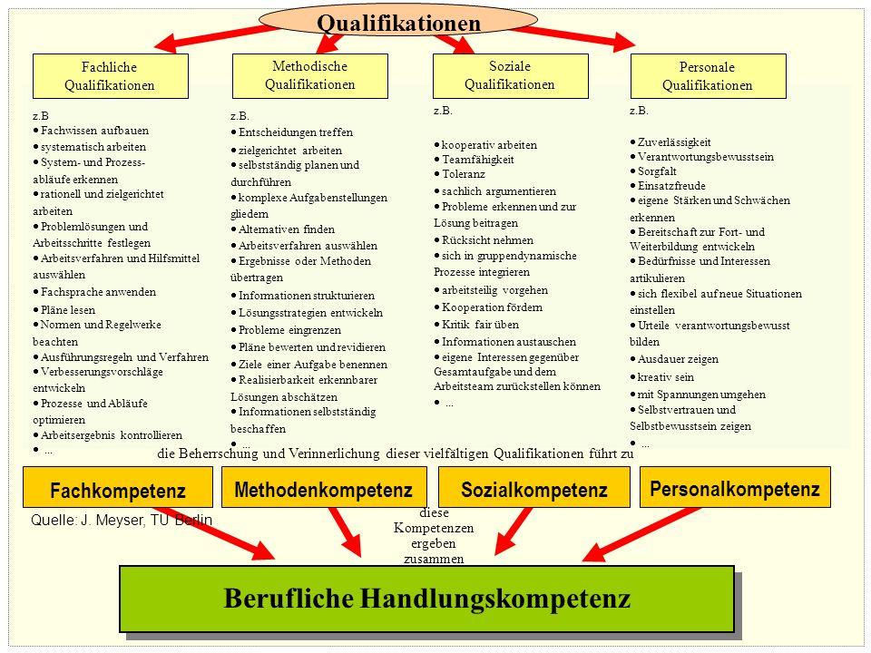 free Chemie für