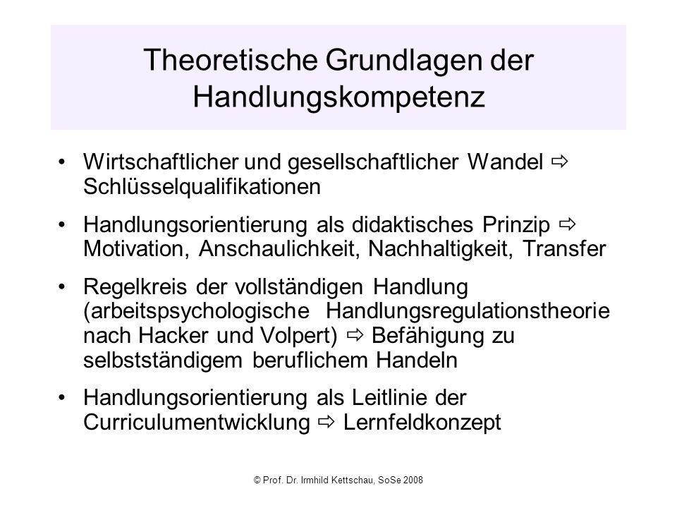 Theoretische Grundlagen der Handlungskompetenz