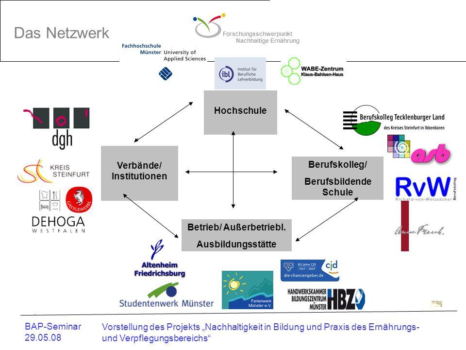 Verbände/ Institutionen Berufsbildende Schule Betrieb/ Außerbetriebl.