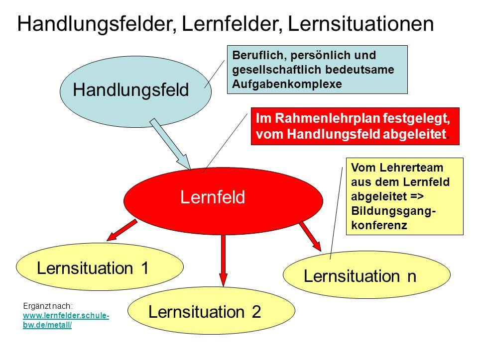 Handlungsfelder, Lernfelder, Lernsituationen