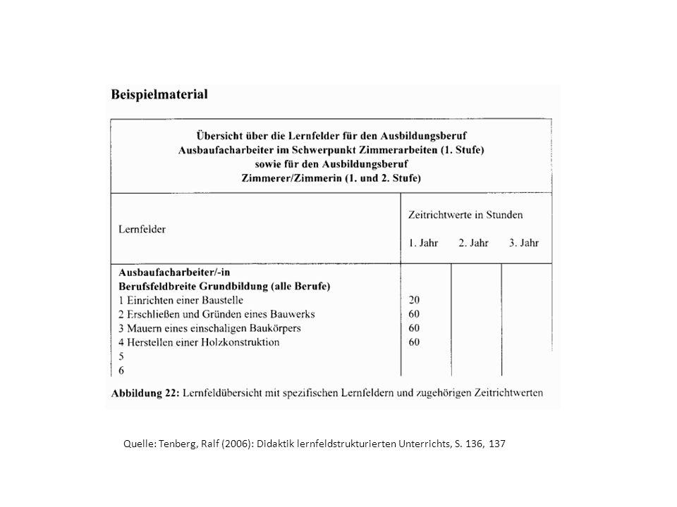 Quelle: Tenberg, Ralf (2006): Didaktik lernfeldstrukturierten Unterrichts, S. 136, 137