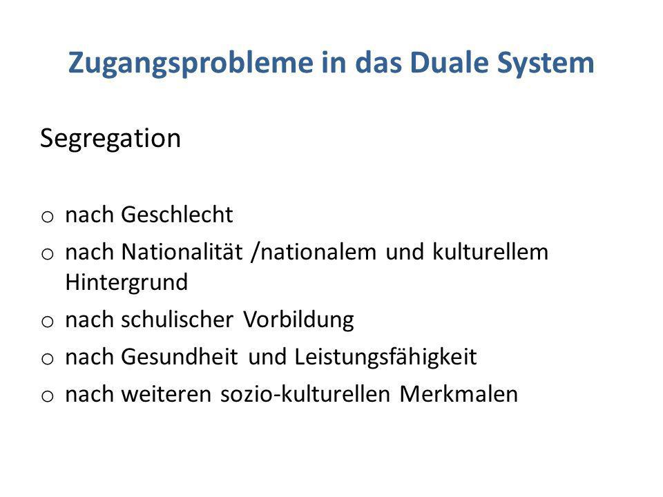 Zugangsprobleme in das Duale System
