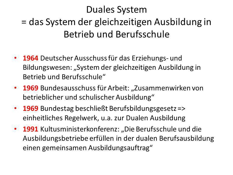 Duales System = das System der gleichzeitigen Ausbildung in Betrieb und Berufsschule