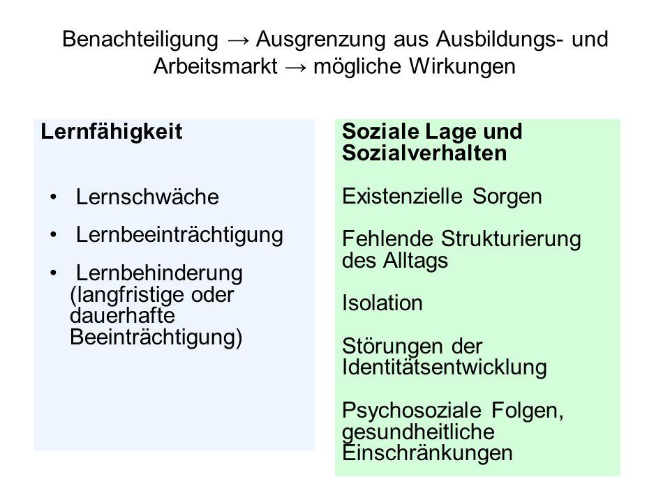 Benachteiligung → Ausgrenzung aus Ausbildungs- und Arbeitsmarkt → mögliche Wirkungen