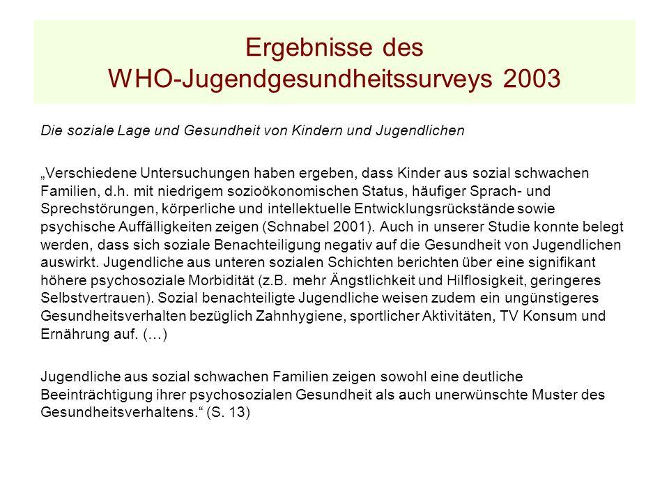 Ergebnisse des WHO-Jugendgesundheitssurveys 2003