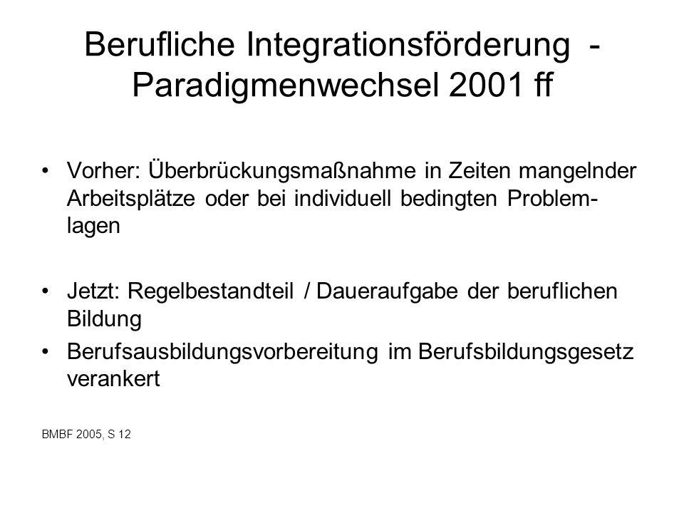 Berufliche Integrationsförderung - Paradigmenwechsel 2001 ff