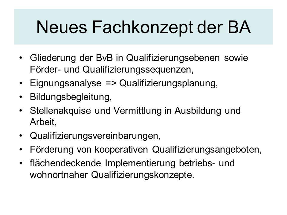 Neues Fachkonzept der BA