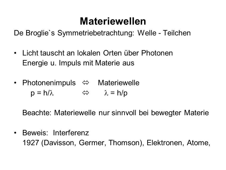 Materiewellen De Broglie`s Symmetriebetrachtung: Welle - Teilchen
