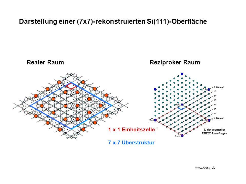 Darstellung einer (7x7)-rekonstruierten Si(111)-Oberfläche