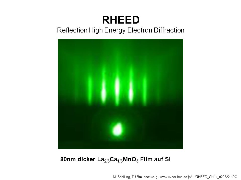 RHEED Reflection High Energy Electron Diffraction